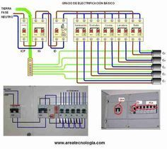 Instalacion Eléctrica en una Casa o Vivienda. Aprende Facilmente.