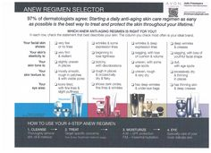 ***START HERE!!!***   WHICH AVON ANEW ANTI-AGING REGIMEN IS RIGHT FOR YOU?  ANEW REGIMEN SELECTOR-97% of dermatologists agree: Starting a daily anti-aging skin care regimen as early as possible is the best way to treat & protect the skin throughout your lifetime.  To order please visit www.youravon.com/jfreemyers