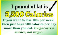 How many calories is a pound of fat?  Why can't I lose weight and how to fix it!
