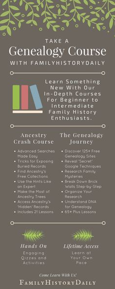 Ready to take your genealogy research to the next level? Want to learn more about genealogy organization? Or how about ancestry DNA tests? An exciting genealogy course is the place to start learning something new today! #genealogyresearch #familytree