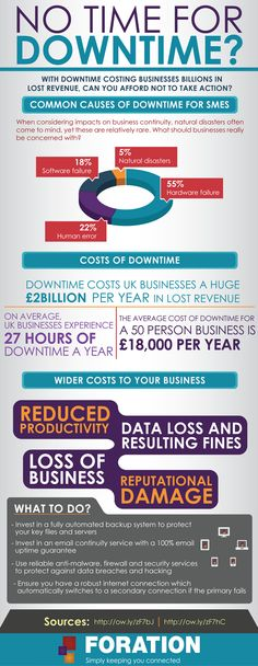 Business Continuity Infographic Business continuity