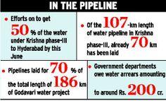 Water meters will now be mandatory