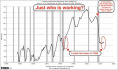 By many measures the population to employment ratio more accurately reflects trends ...