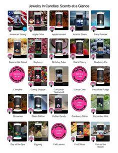 Visual scent list.  www.jewelryincandles.com/store/candle_box  www.facebook.com/JICcandlebox