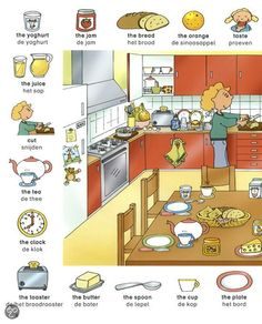 Keuken Learn Portuguese, Learn German, Learn English, Learning English For Kids, Teaching Spanish, Teaching English, Sandra Schmidt, Find The Hidden Objects, Hidden Picture Puzzles