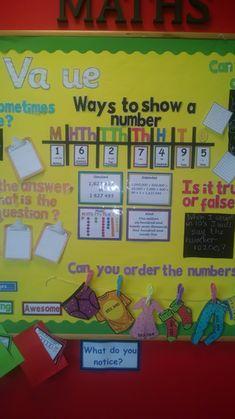 Maths Working Wall - Focus - reasoning by jreadshaw - Teaching Resources - Tes Classroom Displays Primary Working Wall, Working Wall Display, Literacy Working Wall, Primary Classroom Displays, Ks2 Classroom, Teaching Displays, Class Displays, Classroom Organisation, Maths Display Ks2