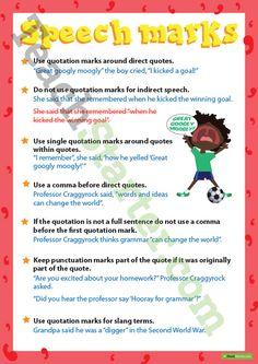 Speech Marks Poster Teaching Resource