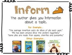 Authors Purpose- Inform