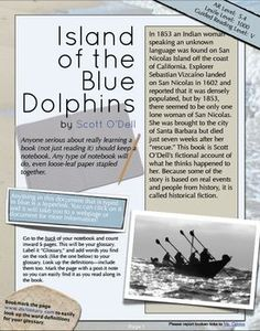 Online activities and background info for students to do while reading Island of the Blue Dolphins.
