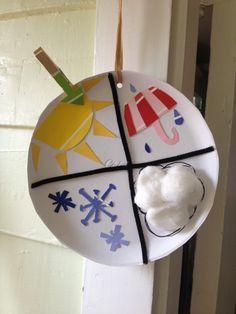 Toddler weather wheel