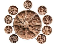 Konark wheels-Great Wheel  Despite being the symbol of time, The wheels of the chariot have been interpreted as the 'Wheel of Life'. They portray the cycle of creation, preservation and achievement of realisation. The rims are carved with designs of foliages with various birds and animals, whereas the medallions in the spokes are carved with the figures of women in various luxurious poses, mostly of erotic nature. These wheels may also possibly represent the twelve Zodiacs.