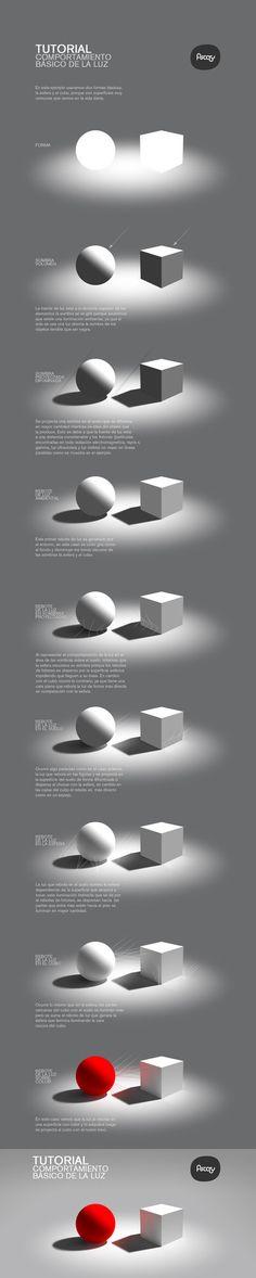 tutorial basico de luz by hikaruga on DeviantArt (translation by kappaisonline: http://www.anitazechender.com/images/behavior%20of%20light.jpg)