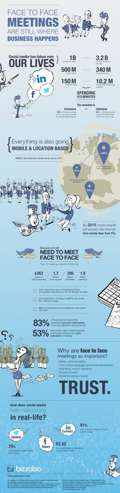 78 best culturetrends images on pinterest around the worlds the importance of face to face meetings fandeluxe Images