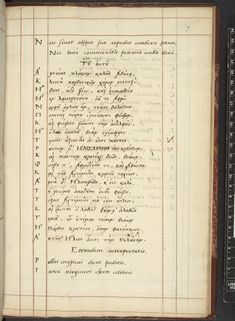 A British Library manuscript from 1573 of complimentary verses to Elizabeth I by members of St Paul's College.