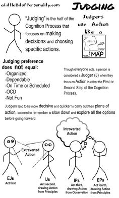 Judging in Focus ~ A Little Bit of Personality: What Do All These Letters Mean Anyway? #Judger #MBTI