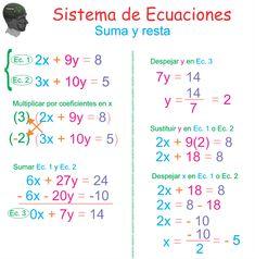 Mathematics Geometry, Physics And Mathematics, Cool Math Tricks, Math Notes, Math Formulas, Middle School Classroom, Math Notebooks, School Hacks, Fun Math