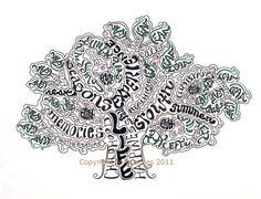 Hand Drawn Word Art Tree of Life Typography Art by CalligramORama