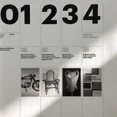 Interior signage Museu del Disseny de Barcelona. Design by Atlas. by adrian.shaughnessy