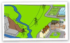 Really cool interactive renewable energy site--take care of a town and its energy needs