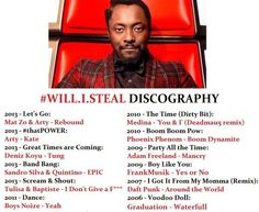 Songs Will.i.am. copied