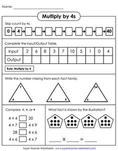 Printable worksheets, games, and activities for teaching students to multiply by the number Includes all basic facts from up to Times Tables Worksheets, Spelling Worksheets, Multiplication Worksheets, Free Kindergarten Worksheets, 1st Grade Worksheets, 3rd Grade Math, Worksheets For Kids, Printable Worksheets, Printables