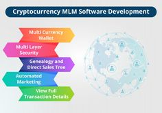 is actually a form of money present in digital platforms. It is becoming popular day by day for use of online services worldwide. This form has changed the overall market by having a unique economical way of transactions. Online Login, Software Online, Marketing Software, List Website, Best Cryptocurrency, Welcome Letters, Website Maintenance, Multi Level Marketing, Direct Sales
