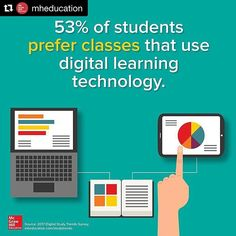 #Repost zain (@get_repost) ・・・ More than half of the 1,000+ college students we surveyed said they prefer classes that use digital learning technology. Full report: mhed.us/... (link in bio). . . . #education #infographic #college #highereducation #collegelife #edtech #elearning #technology #digitaltrends #students #edchat #surveys #technology #mobile #edtech