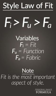 "Not all F's (Fit, Function, Fabric) are created equal. If you had to pick one to focus on, ""fit"" is the most important."