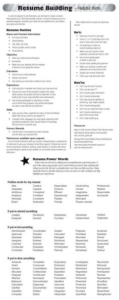 pr1nceshawn Resume Cheat Sheet Job interviews, Resume writing