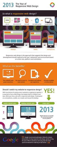 Responsive Website Design | Image Plus #mobileresponsivewebsite Great Website Design, Website Design Layout, Simple Website, Website Design Company, Web Design Tips, Web Design Services, Ux Design, Layout Design, Design Ideas