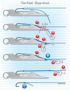 Tie-Fast Knot tool