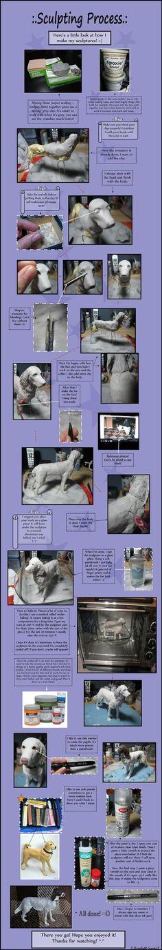 :. Sculpting Process .: by XPantherArtX