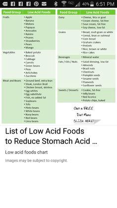 Acid Reflux Recipes