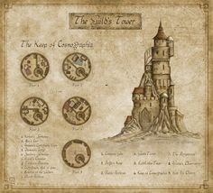 A website and forum for enthusiasts of fantasy maps mapmaking and cartography of all types. We are a thriving community of fantasy map makers that provide tutorials, references, and resources for fellow mapmakers. Fantasy City, Fantasy Castle, Fantasy Map, Fantasy World, Dungeons And Dragons, Medieval, Cartographers Guild, Ouvrages D'art, Building Map