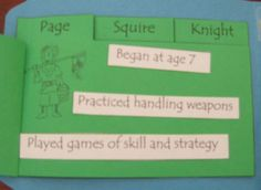 Middle Ages study: Free Knights Lapbook Preschool.  we need some chivalry in this house