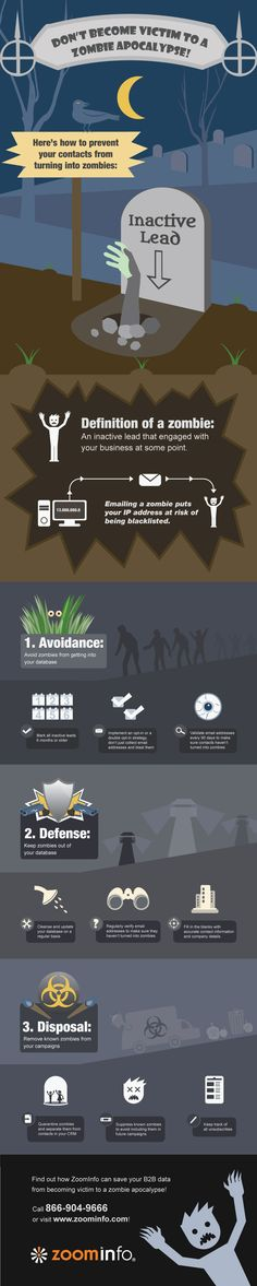 Improve Your Email Campaigns By Removing Zombies   #infographic #EmailMarketing #Marketing