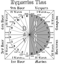 Byzantine Time: graphical representation of the divine office in an eastern rite (translated into English by Jesse Isaac) - divineoffice Early Christian, Christian Faith, Liturgy Of The Hours, Orthodox Christianity, Orthodox Prayers, Catholic Prayers, Catholic Art, Religion, Religious Images