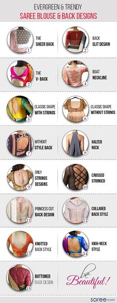 Awesome Ideas for Beautiful Saree Blouse Designs. Add Unique Charm to Your Sari Draping. Enhance your personal style with these latest blouse back designs. Saree Blouse Patterns, Sari Blouse Designs, Blouse Styles, Blouse Designs Wedding, Saree Jacket Designs, Blouse Back Neck Designs, Choli Designs, Designer Blouse Patterns, Sari Design