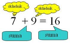 www.orlowskaanna.republika.pl edukacja_matematyczna.html