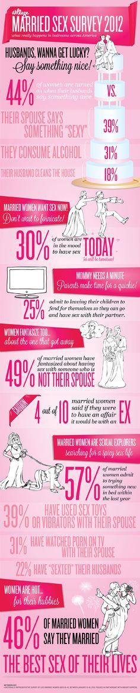 married women sex survey