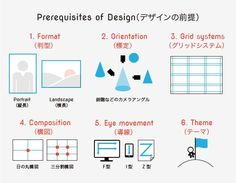 Prerequisites of dedign Layout Design, Web Design, Book Design, Design Art, Graphic Design, Principles Of Design, Design Elements, Design Thinking, Design Theory