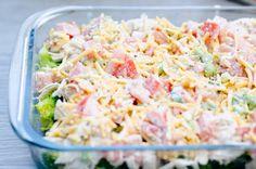 Broccolifad med kylling - Mindfulmad.dk Lchf, Keto, Pasta Salad, Broccoli, Potato Salad, Good Food, Food And Drink, Low Carb, Healthy Recipes