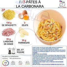 Fodmap, Italian Recipes, Cantaloupe, Menu, Healthy Recipes, Fruit, Cooking, Food, Recipes For Dinner