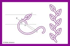 How to Work the Feathered Chain Embroidery Stitch