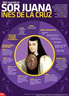 #UnDíaComoHoy de 1651, nació Sor Juana Inés de la Cruz, con la #InfografiaNotimex checa datos relevantes de su vida.