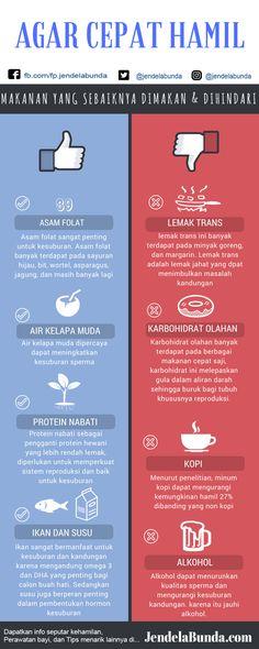 Menjaga Ibu Hamil dan Janin Tetap Sehat ~ Infografis ...