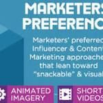 The State of Content and Influencer Marketing [Infographic]  As content and influencer marketing continue to become staples of the marketing repertoire, marketers must continually determine how to best use influencer content for brands.