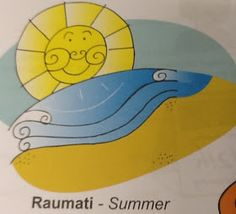 Springston Te Reo : Seasons of the Year Seasons Of The Year, Summer, Summer Time