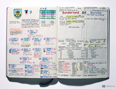 Barnes creates a detailed two-page spread for each match he commentates for BBC Radio Newcastle