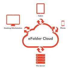 How It Works, File Sync